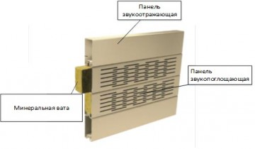 звукозащитная панель